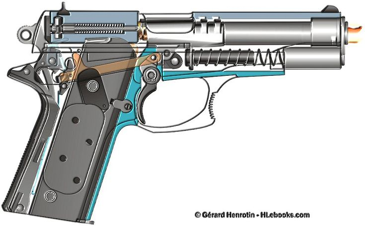 Colt pistol Double Eagle - Ebook Download page: http://www.hlebooks.com/ebook/col1load.htm
