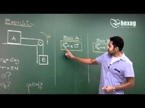 Física - Princípio Fundamental da Dinâmica