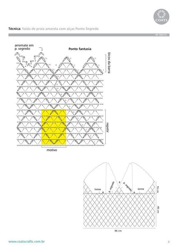 150 best Useful Information (Crochet) images on Pinterest