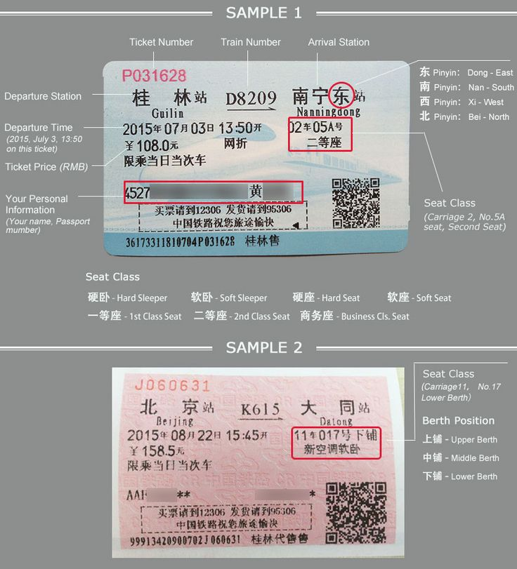 How to Buy China Train Tickets: Online, at Station, or APP