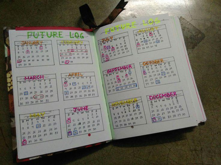 Simple future log
