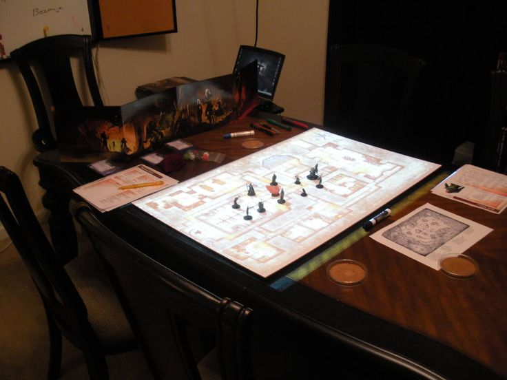 The Best Gaming Table - Page 3