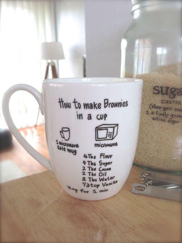Brownies in a mug!