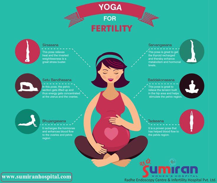 Best Yoga Poses for Increased Fertility..!! #BestYogaForFertility #IVFCenterInAhmedabad