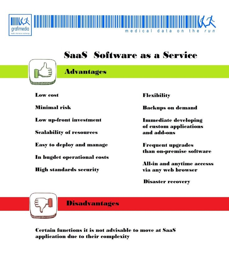 SaaS Software as a Service by Grafimedia