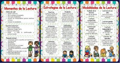 Momentos, Estrategias y Modalidades de Lectura en la RUTA DE MEJORA