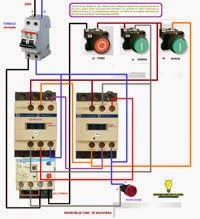 Esquemas eléctricos: Inversor giro motor trifasico pasando por paro de ...