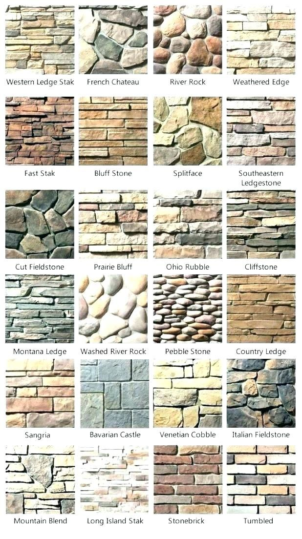 Stone Wall Designs Exterior Stone For Walls Outdoors Outdoor Wall