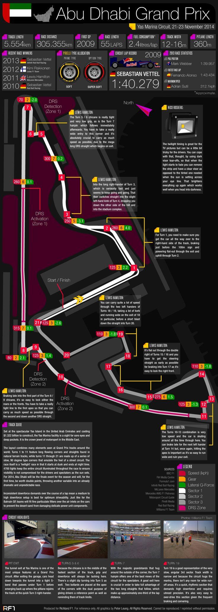 Grand Prix Guide - 2014 Abu Dhabi Grand Prix #F1