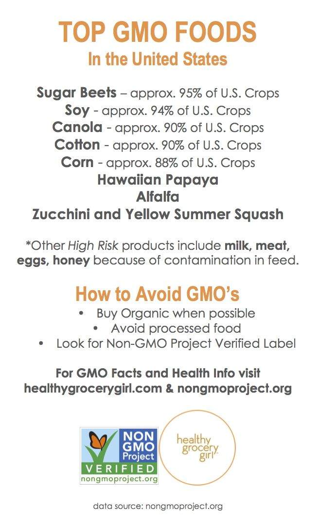 Top GMO Foods & how to avoid them. Pacific Foods never uses any GMO ingredients! via @hlthygrocerygrl, RD