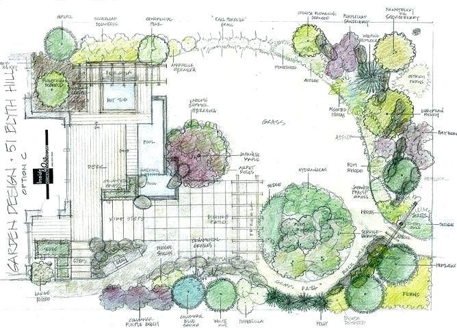 Drawing Landscape Plan Inspiring Ideas Landscape Plan Drawing The Right Ways To Create Lan Garden Design Plans Landscape Design Plans Tropical Landscape Design,Transitional Style Interior Design Bathroom