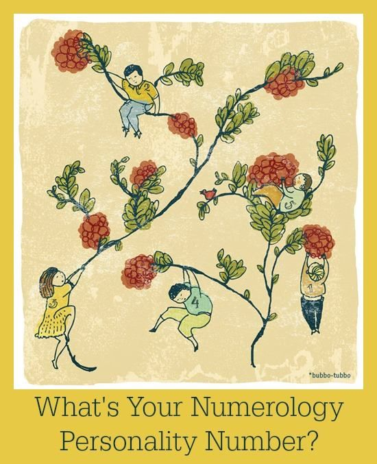 Name for numerology 7 picture 3