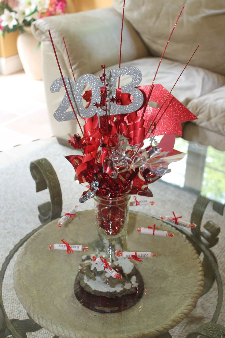Pinterest graduation party centerpiece ideas quotes