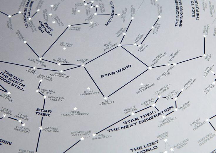 La mappa delle stelle (della fantascienza)