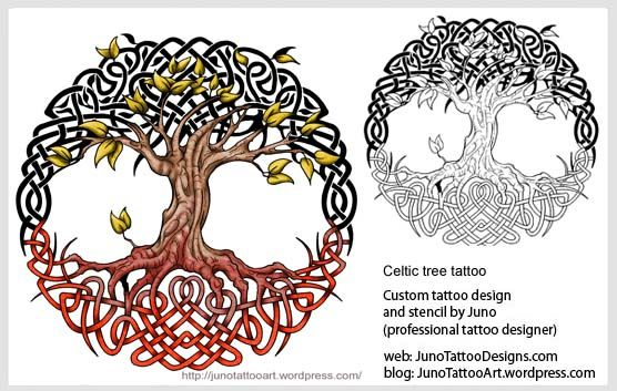 Celtic and Scottish tattoos - Custom tattoo designer online
