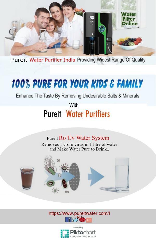 Explore wide range of #WaterFilterOnline ,Ro Uv Water System online at best price.