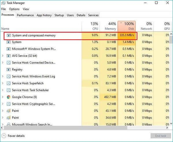 9 Fixes For 100 Disk Usage Caused By System And Compressed Memory