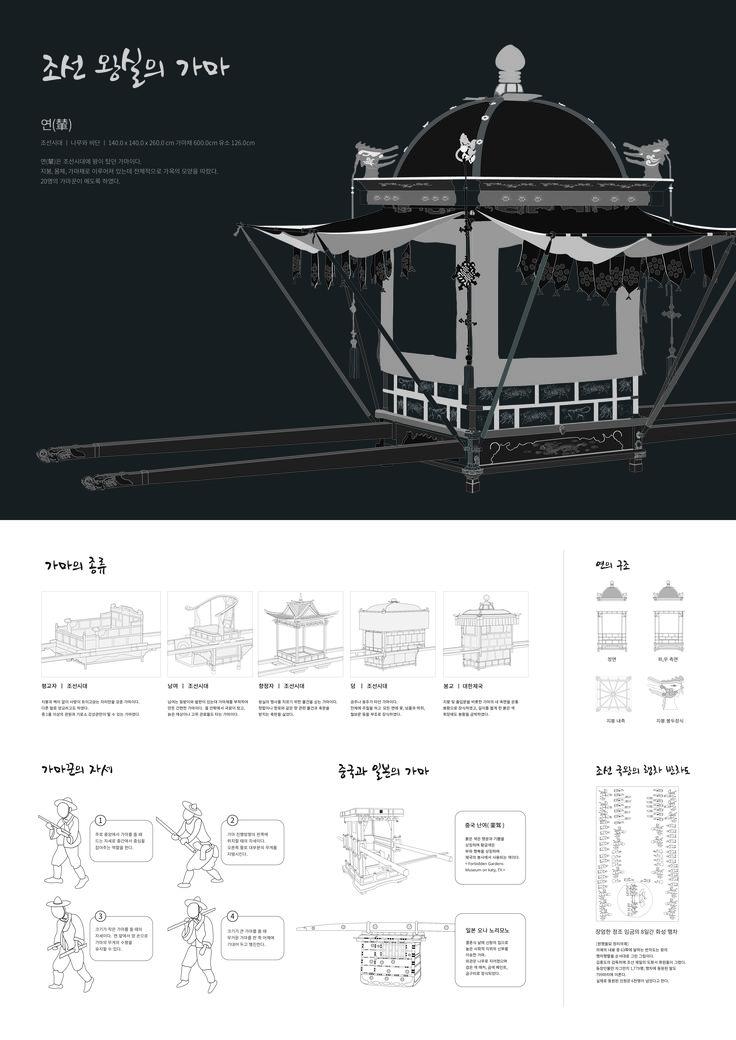 조선왕가마(연)_Information Design_Middle project_B593089_송정은