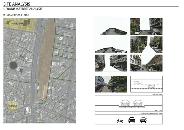 Site Analysis Hualumpong:Size:  Street have different size because it was build in different time and in the past they did not plan to have so many cars. So mostly street in soi is so small.