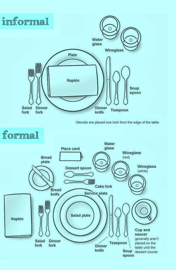 formal informal place settings cheat sheet