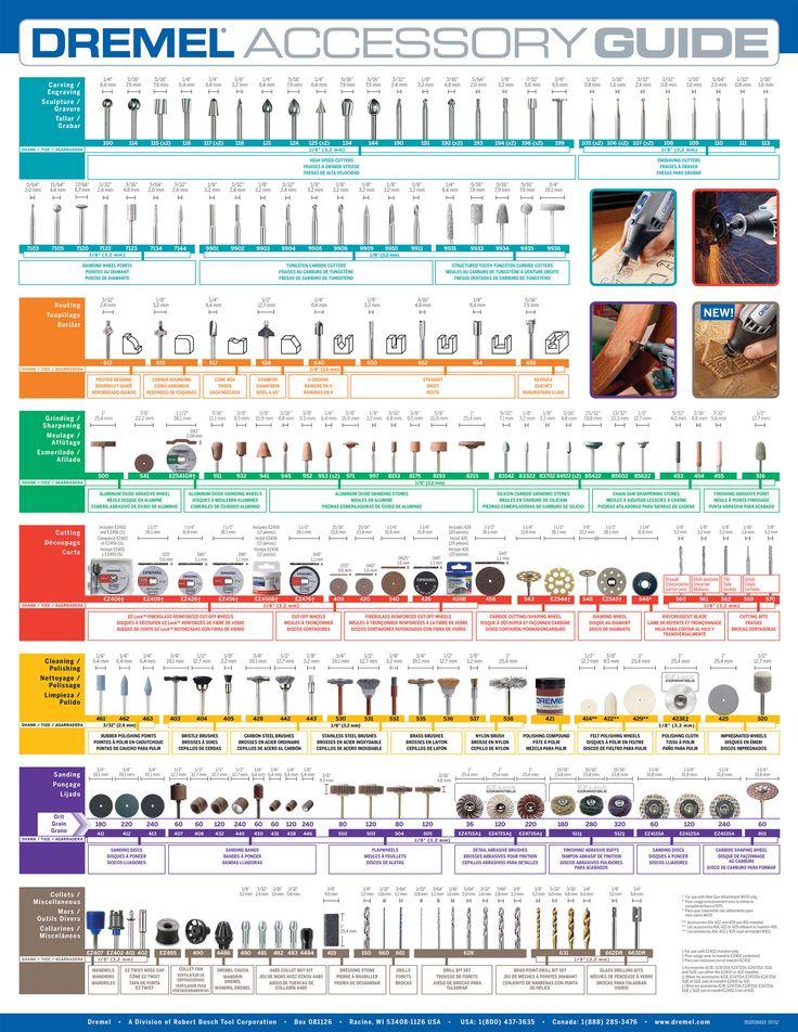 #Dremel accessories guide 2014