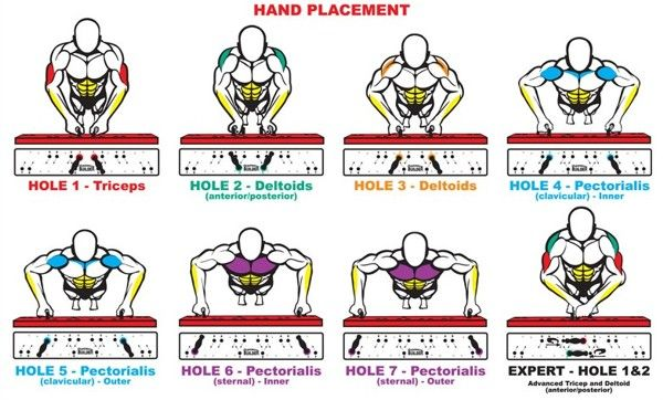 Hand placement makes a big difference in your push ups! Try different positions to hit all muscles!