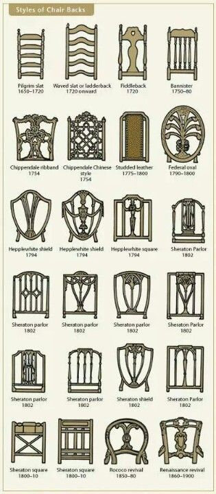 ~chair back styles // interior design tips