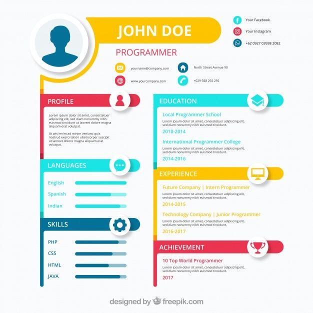 Modern Resume Template Modern Resume Template Resume Template Resume Design Template