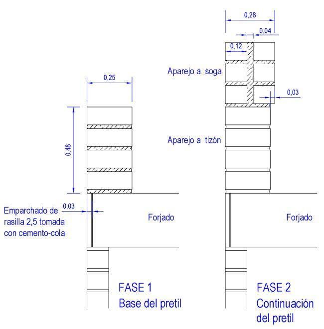 encuentro cubierta plana transitable paramento 1