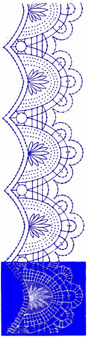 Maybe bead/embroider for the edge of a wedding dress, or formal, or prom dress....