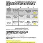 Differentiated Spelling Bingo for homework. ...