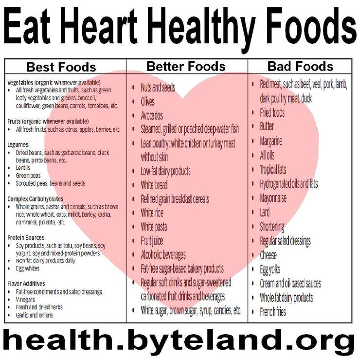 Recipe: Homemade Dog Food for Heart Disease