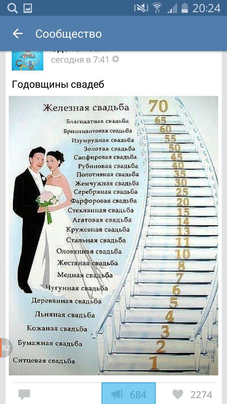 Свадебные годовщины по годам свадеб картинки