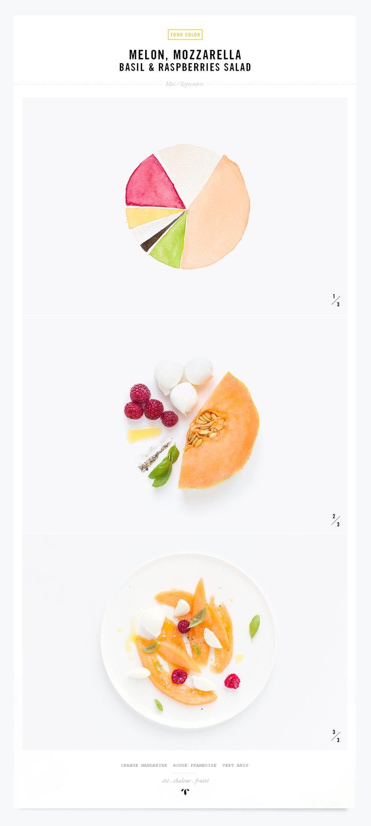 Melon, Raspberries and Mozzarella Salad #Expo2015 #Milan #WorldsFair