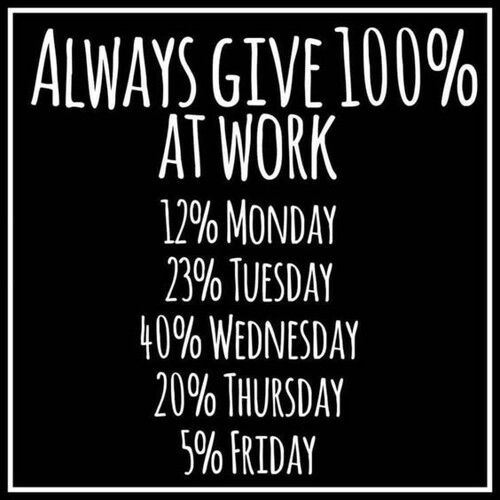 Always Give 100 At Work Happy Tuesday Quotes Morning Quotes Funny Work Quotes Funny