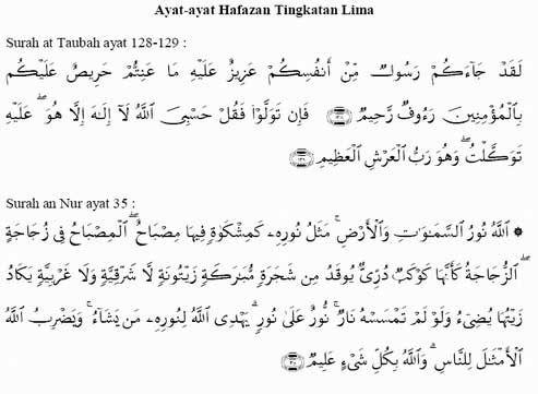 Islamic Ayat Ayat Hafazan Tingkatan 4 Dan 5 Blog Blog Posts Islam
