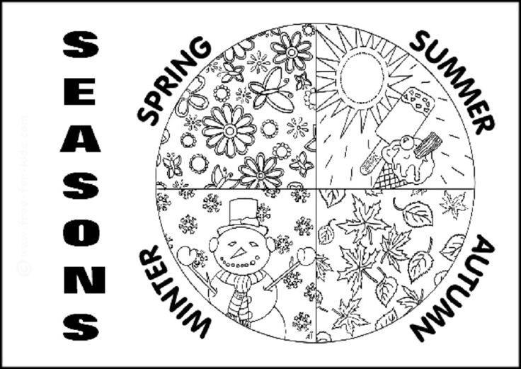 spring summer coloring pages