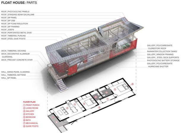 Virginia Duran Blog- Floating Homes- FLOAT House- Morphosis- Floor Plan