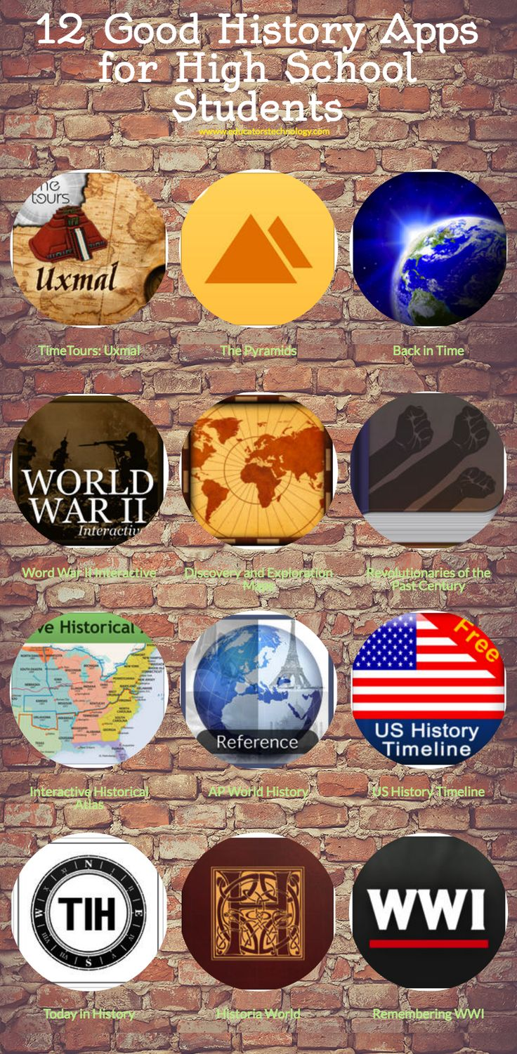 12 Good History Apps for High School Students