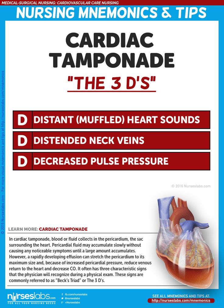 "The ""3 D's"" Cardiac Tamponade (Beck's Triad)"