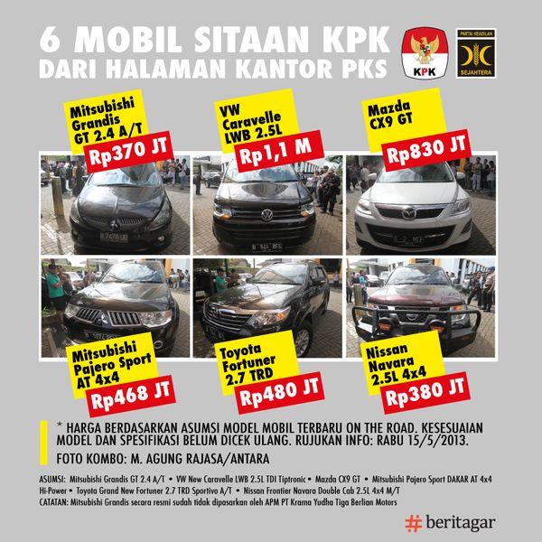 Beritagar menakar harga keenam mobil yang disita oleh KPK dari halaman Kantor Partai Keadilan Sejahtera.