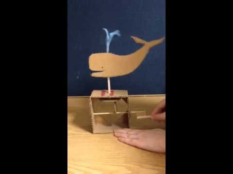 paper automata Paper animation kits come as printed booklets they come complete with all the parts you need ready to pop out and glue together automata cupid.