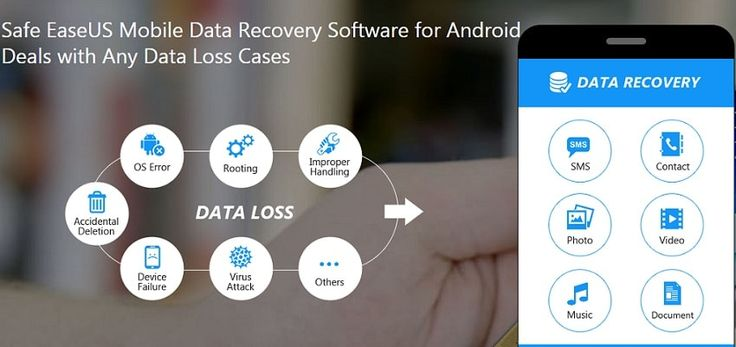 EaseUS MobiSaver for Android Review: The Ultimate Data Recovery Software For Android Devices