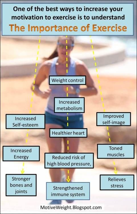 """motiveweight:    Exercise is very, very important to your health, weight loss and general well being. Think long and hard about the benefits of exercise in your own life….The stronger your """"Why?"""" the greater your """"How?""""."""