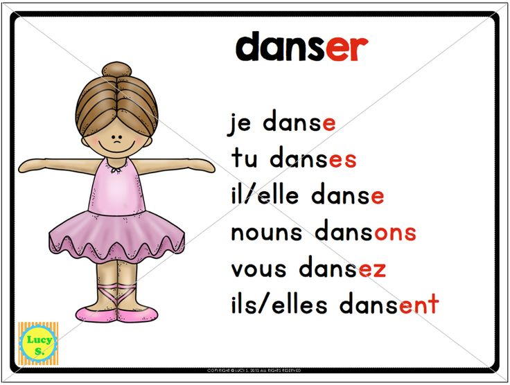 "Conjugation Poster - part of ""Les Verbes en -ER"" - a pack of resources in French #français"