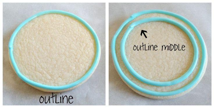 Button cookie tutorial