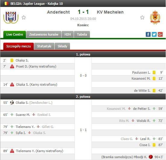 3 niewykorzystane rzuty karne i gol samobójczy w Lidze Belgijskiej • Czy mecz Anderlecht vs KV Mechelen był ustawiony? • Zobacz >>