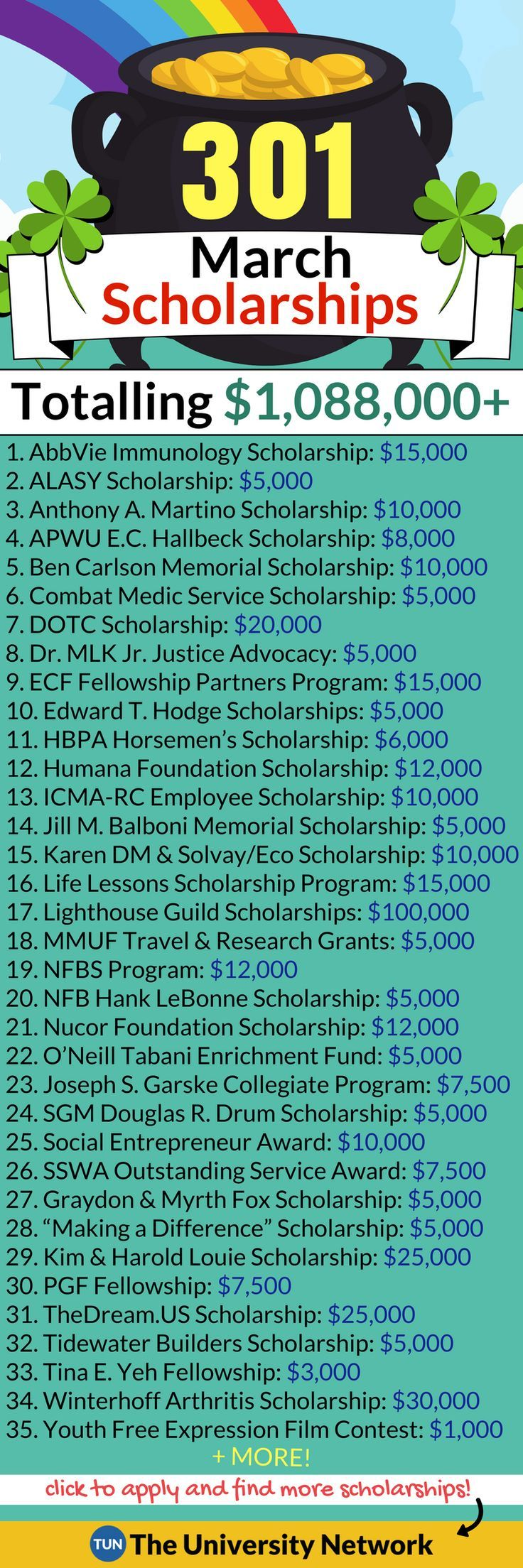 Here is a selected list of March 2018 Scholarships.