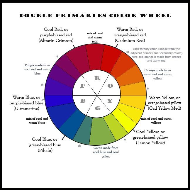 Double Primaries Color Wheel Color Theory Pinterest