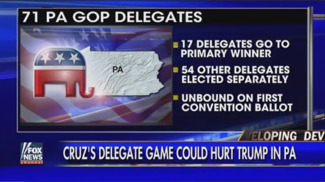 """Latest News on Donald Trump - Will complicated Pennsylvania delegate process hurt Trump?  """"  """"""""Subscribe Now to get DAILY WORLD HOT NEWS   Subscribe  us at: YouTube https://www.youtube.com/channel/UCycT3JzZbPLIIR-laJ1_wdQ  GooglePlus = http://ift.tt/1YbWSx2  http://ift.tt/1PVV8Cm   Facebook =  http://ift.tt/1UQVq5U  http://ift.tt/1YbWS0d   Website: http://ift.tt/1V8wypM  latest news on donald trump latest news on donald trump youtube latest news on donald trump golf course latest news on…"""